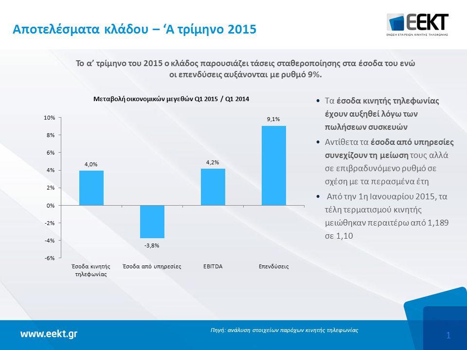 1 Αποτελέσματα κλάδου – 'Α τρίμηνο 2015 Το α' τρίμηνο του 2015 ο κλάδος παρουσιάζει τάσεις σταθεροποίησης στα έσοδα του ενώ οι επενδύσεις αυξάνονται με ρυθμό 9%.