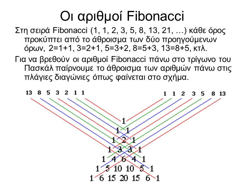 Οι αριθμοί Fibonacci Στη σειρά Fibonacci (1, 1, 2, 3, 5, 8, 13, 21, …) κάθε όρος προκύπτει από το άθροισμα των δύο προηγούμενων όρων, 2=1+1, 3=2+1, 5=3+2, 8=5+3, 13=8+5, κτλ.