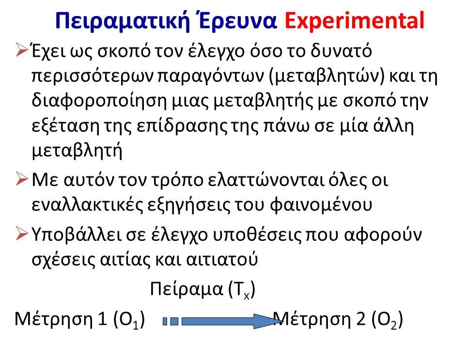 Πειραματική Έρευνα Experimental  Έχει ως σκοπό τον έλεγχο όσο το δυνατό περισσότερων παραγόντων (μεταβλητών) και τη διαφοροποίηση μιας μεταβλητής με σκοπό την εξέταση της επίδρασης της πάνω σε μία άλλη μεταβλητή  Με αυτόν τον τρόπο ελαττώνονται όλες οι εναλλακτικές εξηγήσεις του φαινομένου  Υποβάλλει σε έλεγχο υποθέσεις που αφορούν σχέσεις αιτίας και αιτιατού Πείραμα (Τ x ) Μέτρηση 1 (Ο 1 ) Μέτρηση 2 (Ο 2 )