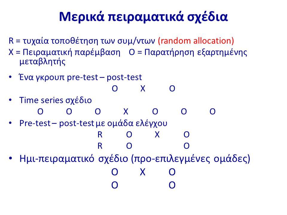 Μερικά πειραματικά σχέδια R = τυχαία τοποθέτηση των συμ/ντων (random allocation) X = Πειραματική παρέμβαση O = Παρατήρηση εξαρτημένης μεταβλητής Ένα γκρουπ pre-test – post-test OXO Time series σχέδιο OOOXOOO Pre-test – post-test με ομάδα ελέγχου ROXO ROO Ημι-πειραματικό σχέδιο (προ-επιλεγμένες ομάδες) OXOO
