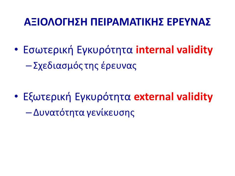 ΑΞΙΟΛΟΓΗΣΗ ΠΕΙΡΑΜΑΤΙΚΗΣ ΕΡΕΥΝΑΣ Εσωτερική Εγκυρότητα internal validity – Σχεδιασμός της έρευνας Εξωτερική Εγκυρότητα external validity – Δυνατότητα γενίκευσης