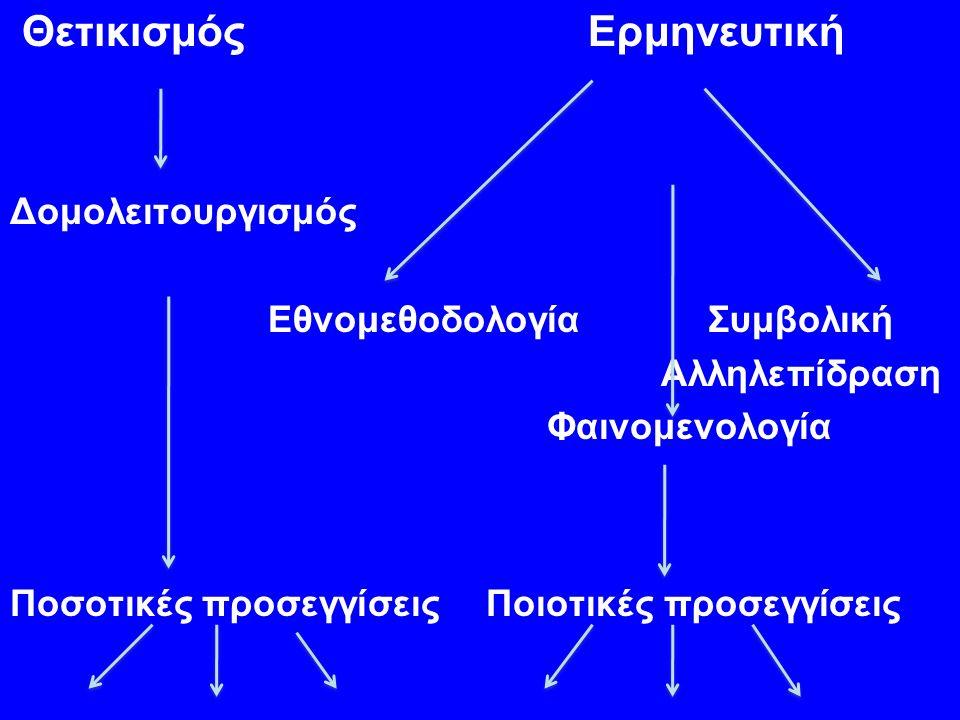 Θετικισμός Ερμηνευτική Δομολειτουργισμός Εθνομεθοδολογία Συμβολική Αλληλεπίδραση Φαινομενολογία Ποσοτικές προσεγγίσεις Ποιοτικές προσεγγίσεις