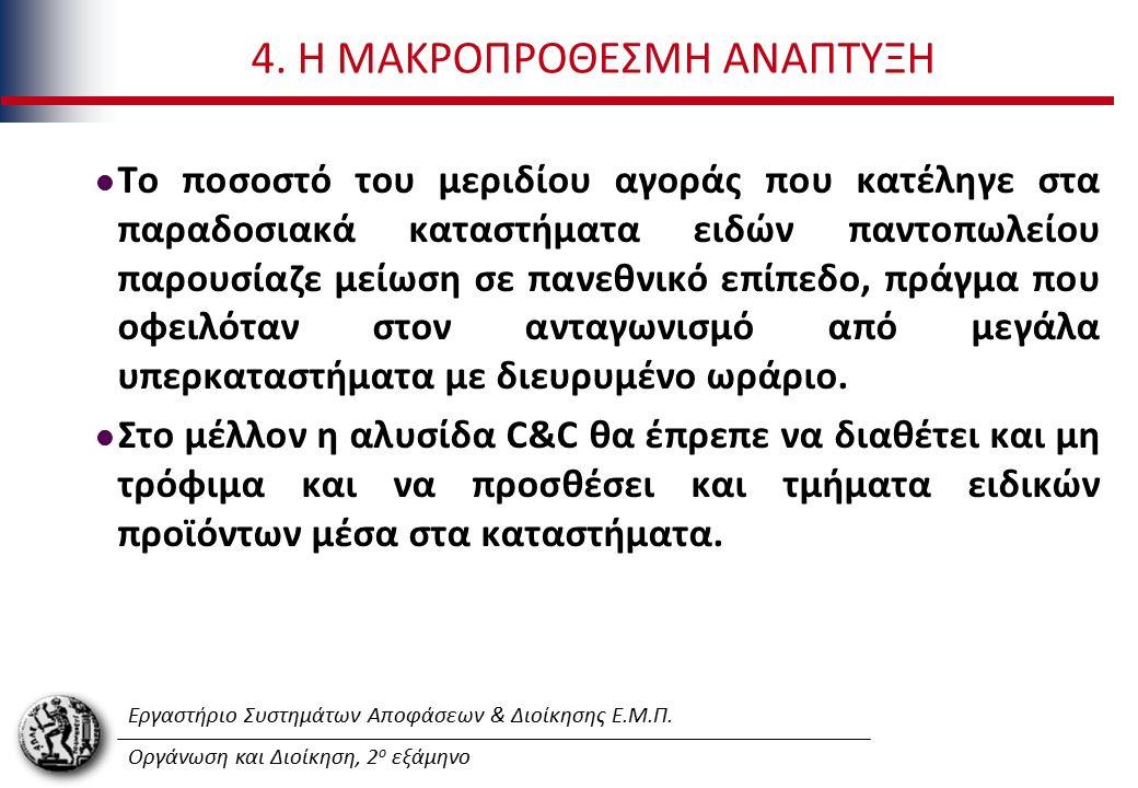 Εργαστήριο Συστημάτων Αποφάσεων & Διοίκησης Ε.Μ.Π. Οργάνωση και Διοίκηση, 2 ο εξάμηνο 4. Η ΜΑΚΡΟΠΡΟΘΕΣΜΗ ΑΝΑΠΤΥΞΗ Το ποσοστό του μεριδίου αγοράς που κ
