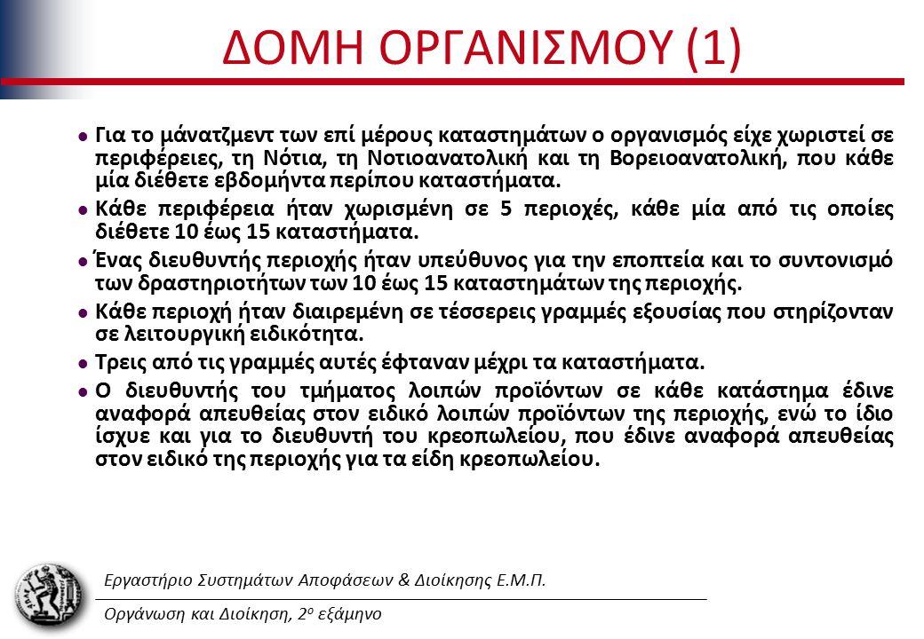 Εργαστήριο Συστημάτων Αποφάσεων & Διοίκησης Ε.Μ.Π. Οργάνωση και Διοίκηση, 2 ο εξάμηνο ΔΟΜΗ ΟΡΓΑΝΙΣΜΟΥ (1) Για το μάνατζμεντ των επί μέρους καταστημάτω