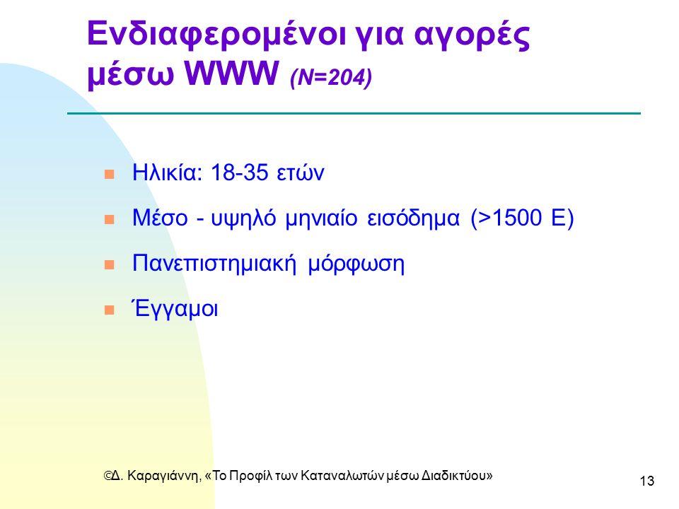  Δ. Καραγιάννη, «Το Προφίλ των Καταναλωτών μέσω Διαδικτύου» 13 Ενδιαφερομένοι για αγορές μέσω WWW (N=204) n Hλικία: 18-35 ετών n Μέσο - υψηλό μηνιαίο