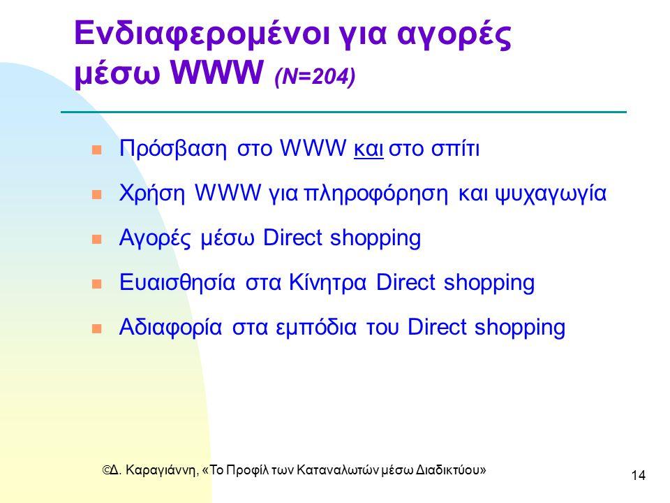 Δ. Καραγιάννη, «Το Προφίλ των Καταναλωτών μέσω Διαδικτύου» 14 n Πρόσβαση στο WWW και στο σπίτι n Χρήση WWW για πληροφόρηση και ψυχαγωγία n Αγορές μέ