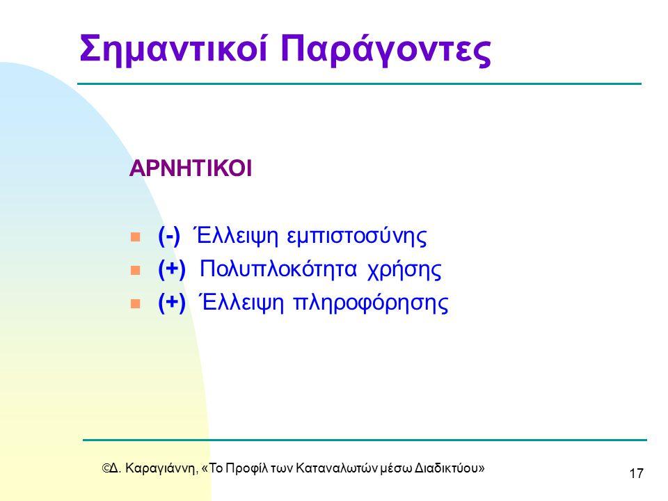  Δ. Καραγιάννη, «Το Προφίλ των Καταναλωτών μέσω Διαδικτύου» 17 ΑΡΝΗΤΙΚΟΙ n (-) Έλλειψη εμπιστοσύνης n (+) Πολυπλοκότητα χρήσης n (+) Έλλειψη πληροφόρ