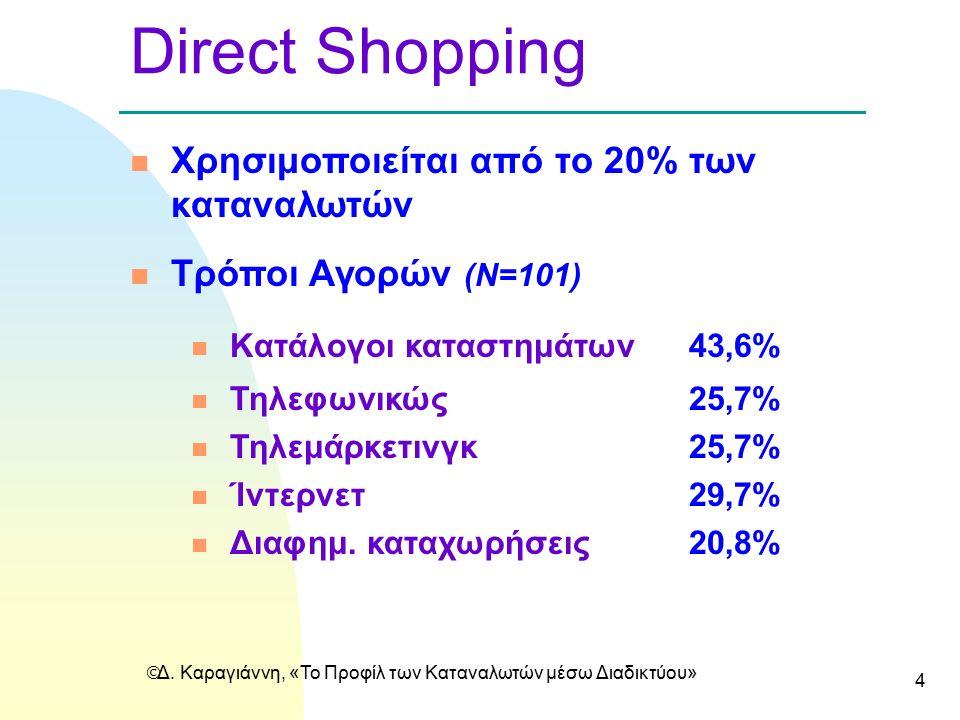  Δ. Καραγιάννη, «Το Προφίλ των Καταναλωτών μέσω Διαδικτύου» 4 Direct Shopping Xρησιμοποιείται από το 20% των καταναλωτών n Τρόποι Αγορών (N=101) n Kα