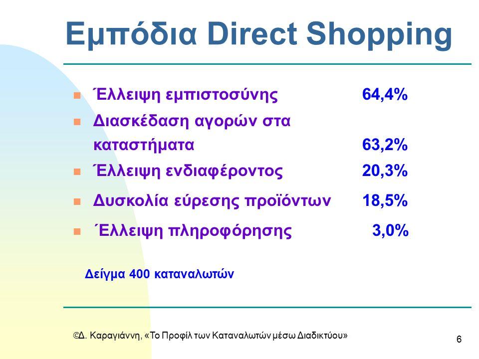  Δ. Καραγιάννη, «Το Προφίλ των Καταναλωτών μέσω Διαδικτύου» 6 Εμπόδια Direct Shopping Έλλειψη εμπιστοσύνης64,4% n Διασκέδαση αγορών στα καταστήματα63