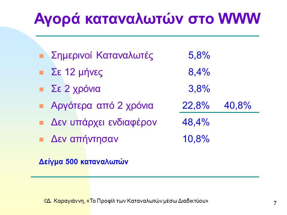  Δ. Καραγιάννη, «Το Προφίλ των Καταναλωτών μέσω Διαδικτύου» 7 Αγορά καταναλωτών στο WWW n Σημερινοί Καταναλωτές 5,8% n Σε 12 μήνες8,4% n Σε 2 χρόνια3