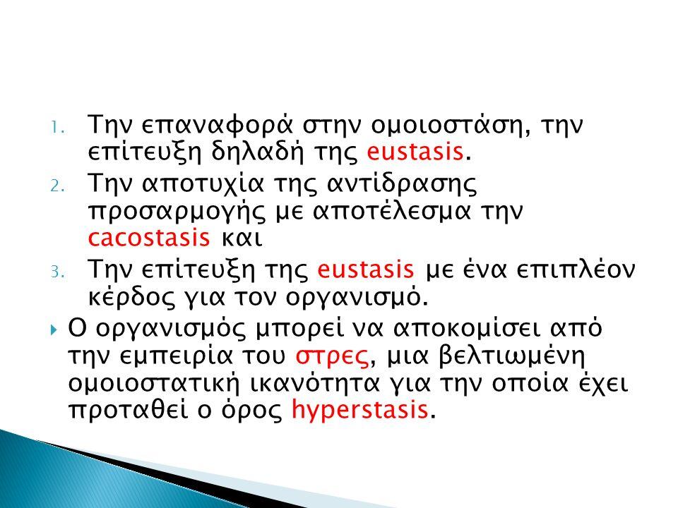 1. Την επαναφορά στην ομοιοστάση, την επίτευξη δηλαδή της eustasis.