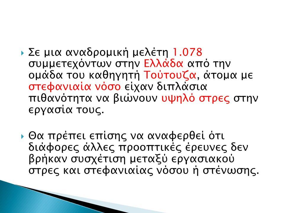  Σε μια αναδρομική μελέτη 1.078 συμμετεχόντων στην Ελλάδα από την ομάδα του καθηγητή Τούτουζα, άτομα με στεφανιαία νόσο είχαν διπλάσια πιθανότητα να βιώνουν υψηλό στρες στην εργασία τους.