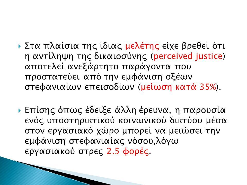 Στα πλαίσια της ίδιας μελέτης είχε βρεθεί ότι η αντίληψη της δικαιοσύνης (perceived justice) αποτελεί ανεξάρτητο παράγοντα που προστατεύει από την εμφάνιση οξέων στεφανιαίων επεισοδίων (μείωση κατά 35%).