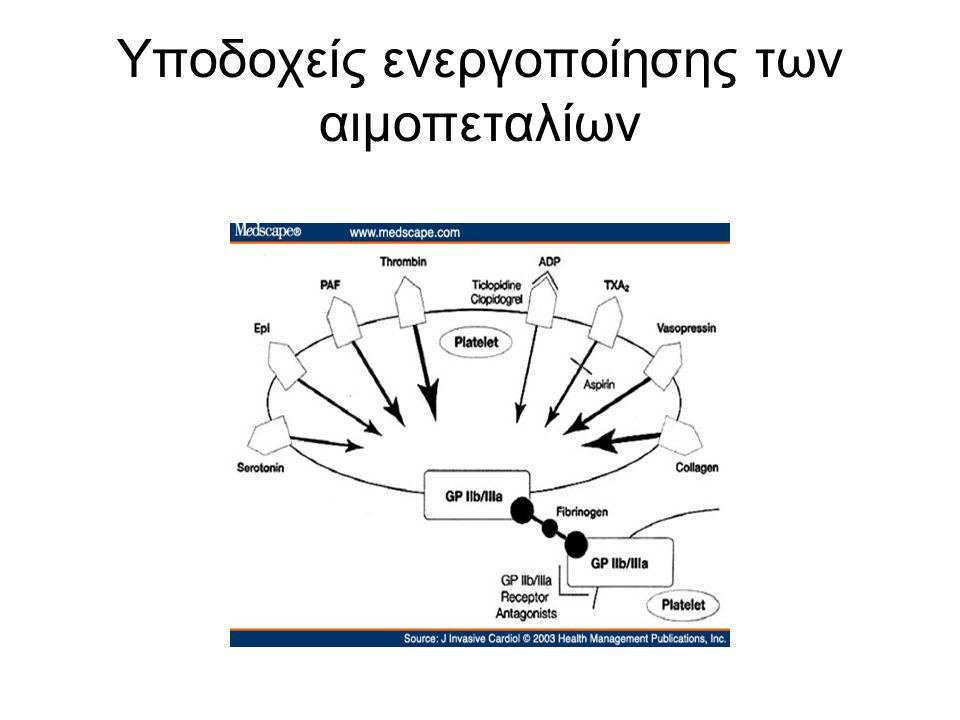 Υποδοχείς ενεργοποίησης των αιμοπεταλίων