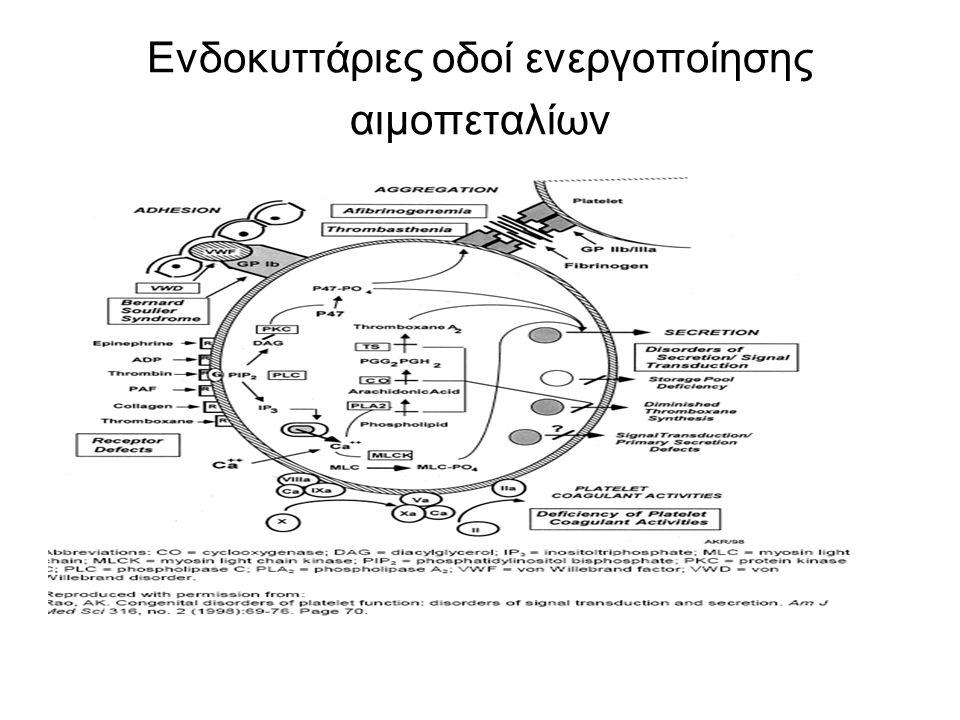 Ενδοκυττάριες οδοί ενεργοποίησης αιμοπεταλίων
