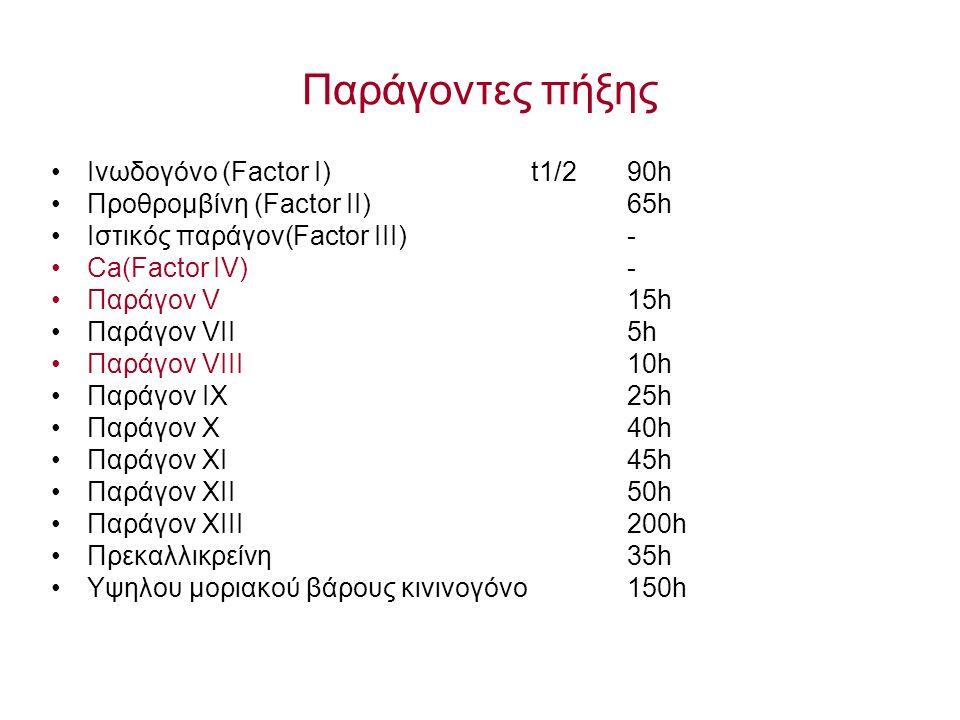 Παράγοντες πήξης Ινωδογόνο (Factor Ι)t1/290h Προθρομβίνη (Factor IΙ)65h Ιστικός παράγον(Factor IΙI)- Ca(Factor IV)- Παράγον V15h Παράγον VII5h Παράγον VIII10h Παράγον IX25h Παράγον X40h Παράγον XI45h Παράγον XII50h Παράγον XIII200h Πρεκαλλικρείνη35h Υψηλου μοριακού βάρους κινινογόνο150h