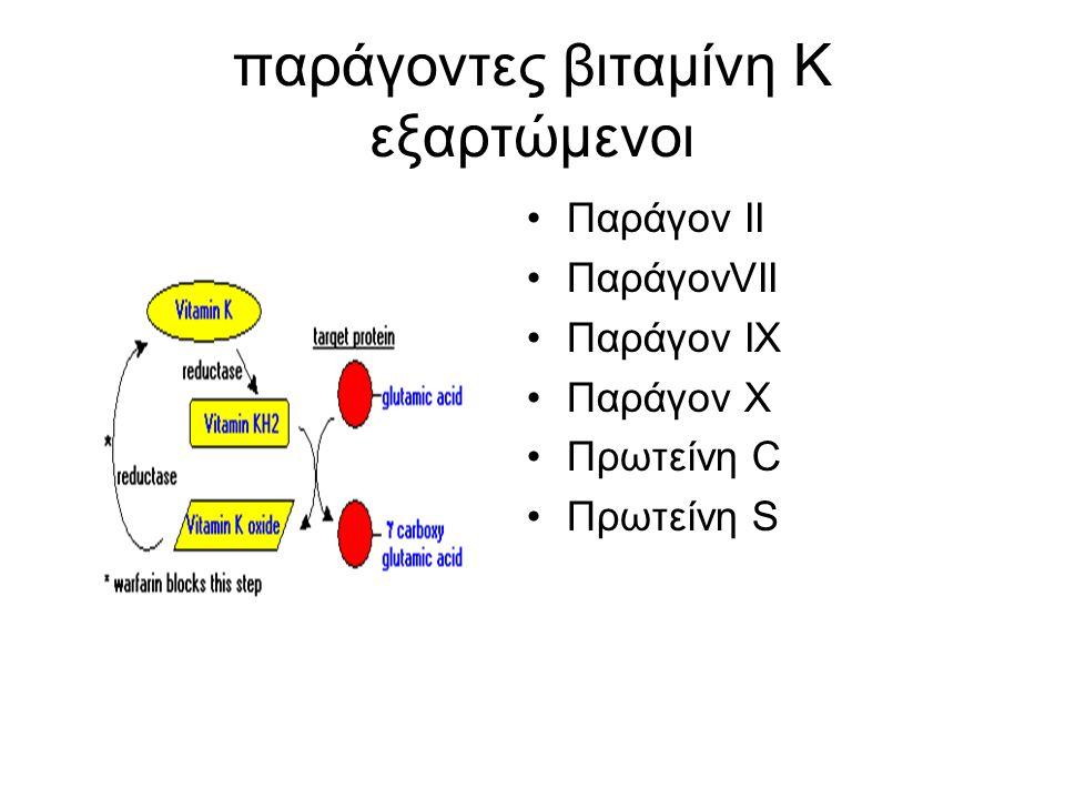 παράγοντες βιταμίνη Κ εξαρτώμενοι Παράγον ΙΙ ΠαράγονVII Παράγον ΙΧ Παράγον Χ Πρωτείνη C Πρωτείνη S