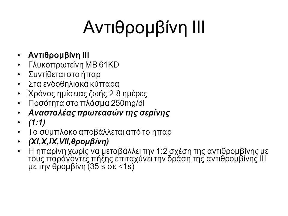 Αντιθρομβίνη ΙΙΙ Γλυκοπρωτείνη ΜΒ 61ΚD Συντίθεται στο ήπαρ Στα ενδοθηλιακά κύτταρα Χρόνος ημίσειας ζωής 2.8 ημέρες Ποσότητα στο πλάσμα 250mg/dl Αναστολέας πρωτεασών της σερίνης (1:1) To σύμπλοκο αποβάλλεται από το ηπαρ (XI,X,IX,VII,θρομβίνη) Η ηπαρίνη χωρίς να μεταβάλλει την 1:2 σχέση της αντιθρομβίνης με τους παράγοντες πήξης επιταχύνει την δράση της αντιθρομβίνης ΙΙΙ με την θρομβίνη (35 s σε <1s)