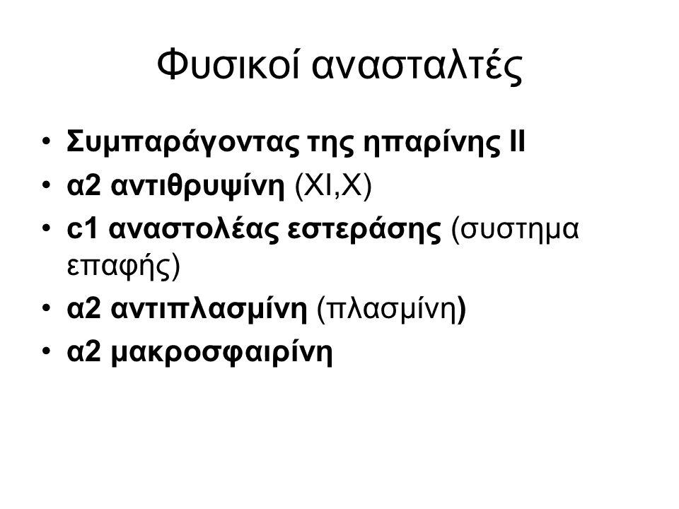 Φυσικοί ανασταλτές Συμπαράγοντας της ηπαρίνης II α2 αντιθρυψίνη (XI,X) c1 αναστολέας εστεράσης (συστημα επαφής) α2 αντιπλασμίνη (πλασμίνη) α2 μακροσφαιρίνη