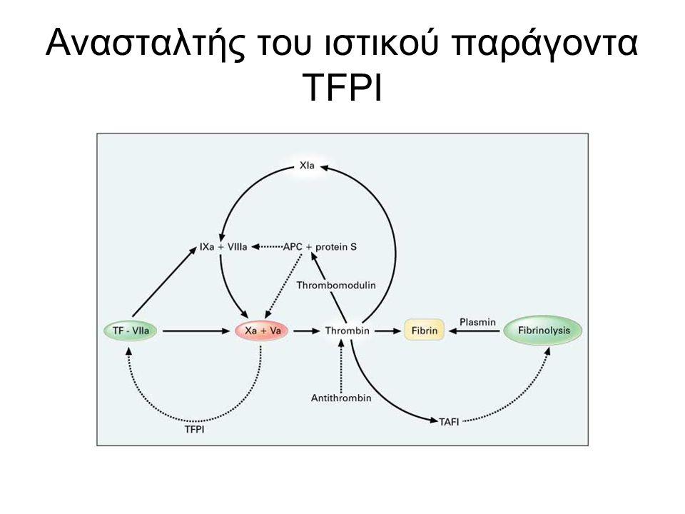 Aνασταλτής του ιστικού παράγοντα TFPI