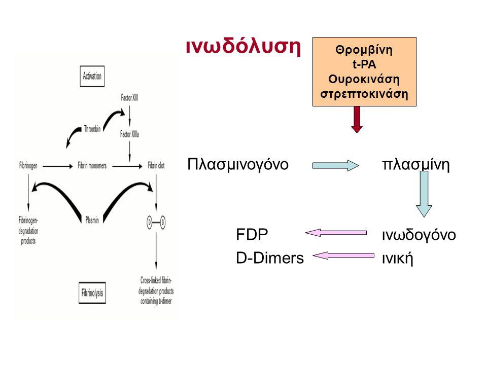 ινωδόλυση Πλασμινογόνο πλασμίνη FDPινωδογόνο D-Dimersινική Θρομβίνη t-PA Ουροκινάση στρεπτοκινάση
