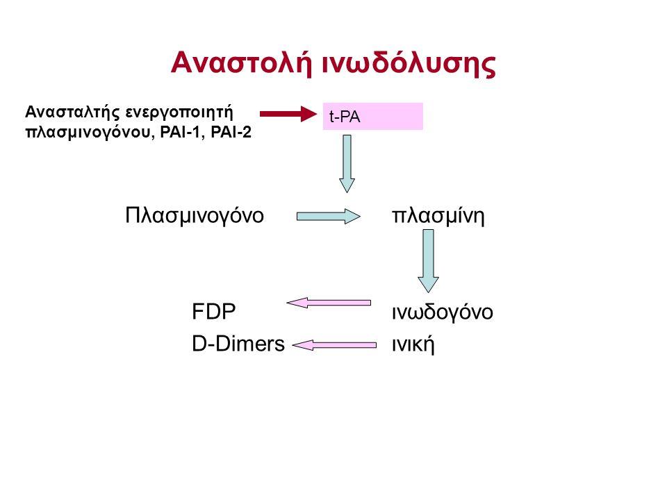 Αναστολή ινωδόλυσης Πλασμινογόνο πλασμίνη FDPινωδογόνο D-Dimersινική Ανασταλτής ενεργοποιητή πλασμινογόνου, PAI-1, PAI-2 t-PA