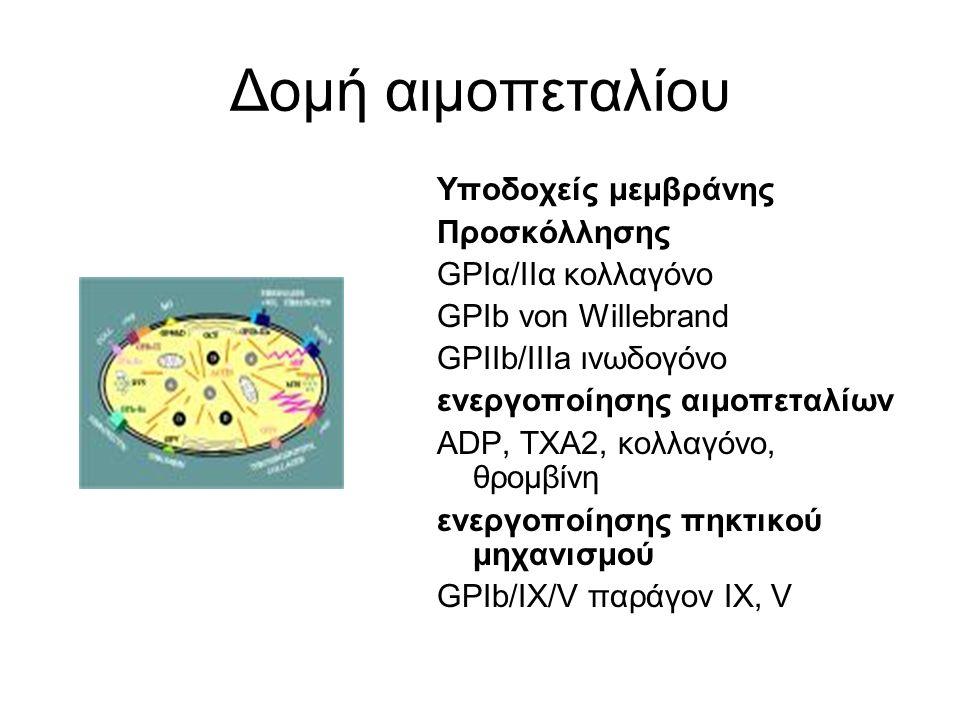 Δομή αιμοπεταλίου Υποδοχείς μεμβράνης Προσκόλλησης GPIα/ΙΙα κολλαγόνο GPIb von Willebrand GPIIb/IIIa ινωδογόνο ενεργοποίησης αιμοπεταλίων ADP, TXA2, κολλαγόνο, θρομβίνη ενεργοποίησης πηκτικού μηχανισμού GPIb/IX/V παράγον IX, V