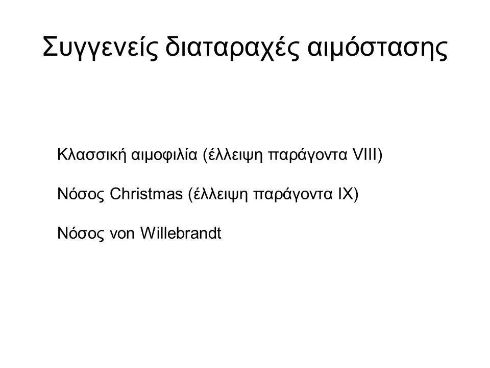 Συγγενείς διαταραχές αιμόστασης Κλασσική αιμοφιλία (έλλειψη παράγοντα VIII) Νόσος Christmas (έλλειψη παράγοντα IX) Nόσος von Willebrandt