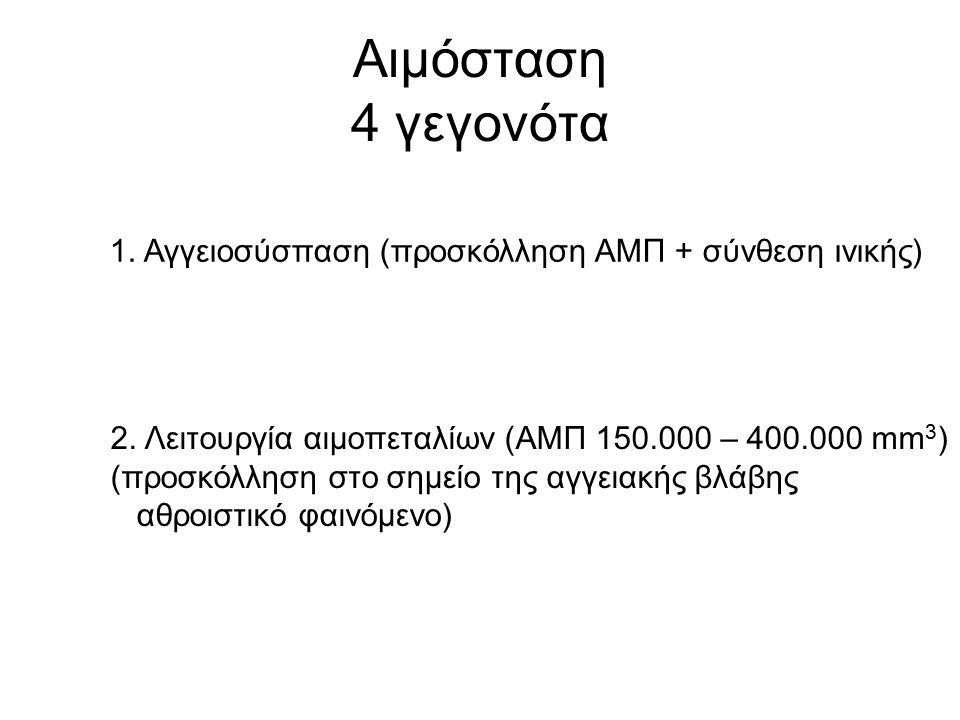 Αιμόσταση 4 γεγονότα 1. Αγγειοσύσπαση (προσκόλληση ΑΜΠ + σύνθεση ινικής) 2. Λειτουργία αιμοπεταλίων (ΑΜΠ 150.000 – 400.000 mm 3 ) (προσκόλληση στο σημ