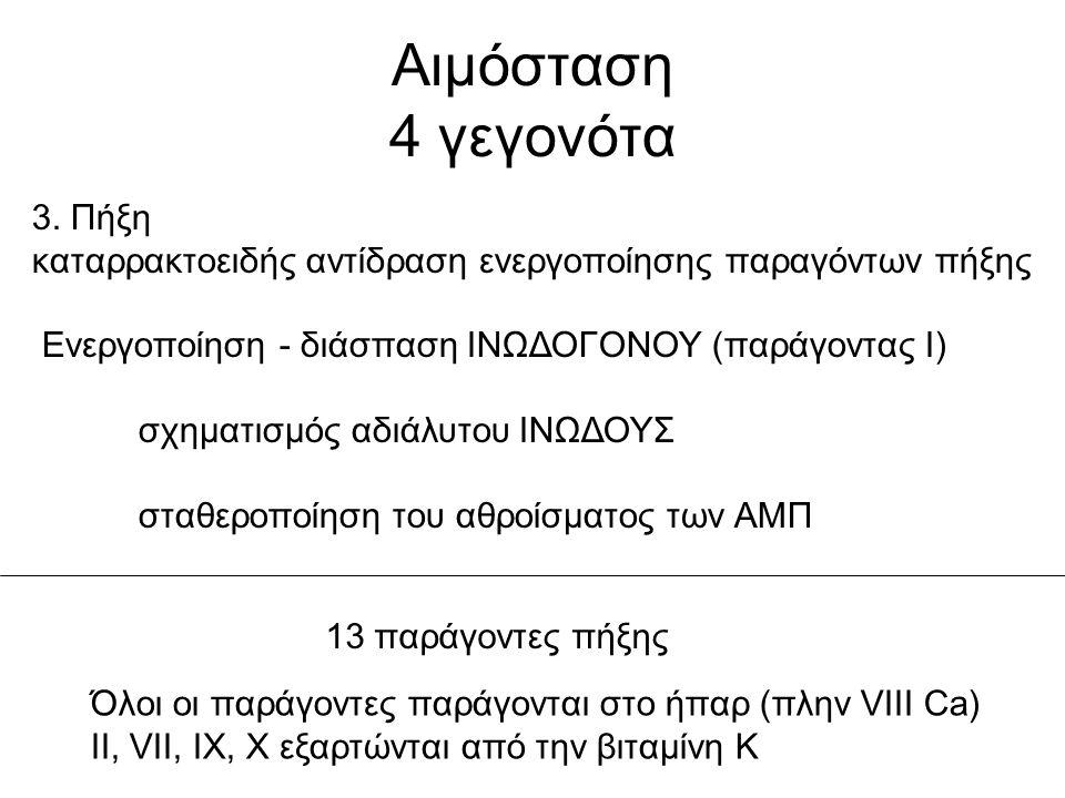 Αιμόσταση 4 γεγονότα 3. Πήξη καταρρακτοειδής αντίδραση ενεργοποίησης παραγόντων πήξης Ενεργοποίηση - διάσπαση ΙΝΩΔΟΓΟΝΟΥ (παράγοντας Ι) σχηματισμός αδ
