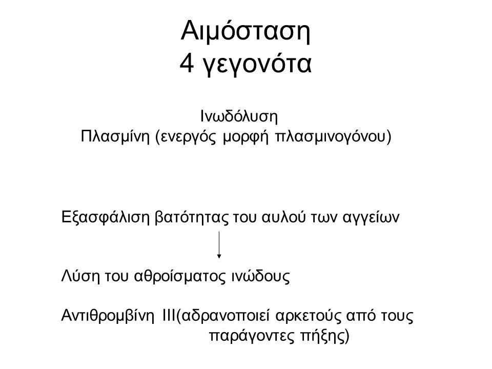 Αιμόσταση 4 γεγονότα Ινωδόλυση Πλασμίνη (ενεργός μορφή πλασμινογόνου) Εξασφάλιση βατότητας του αυλού των αγγείων Λύση του αθροίσματος ινώδους Αντιθρομβίνη ΙΙΙ(αδρανοποιεί αρκετούς από τους παράγοντες πήξης)
