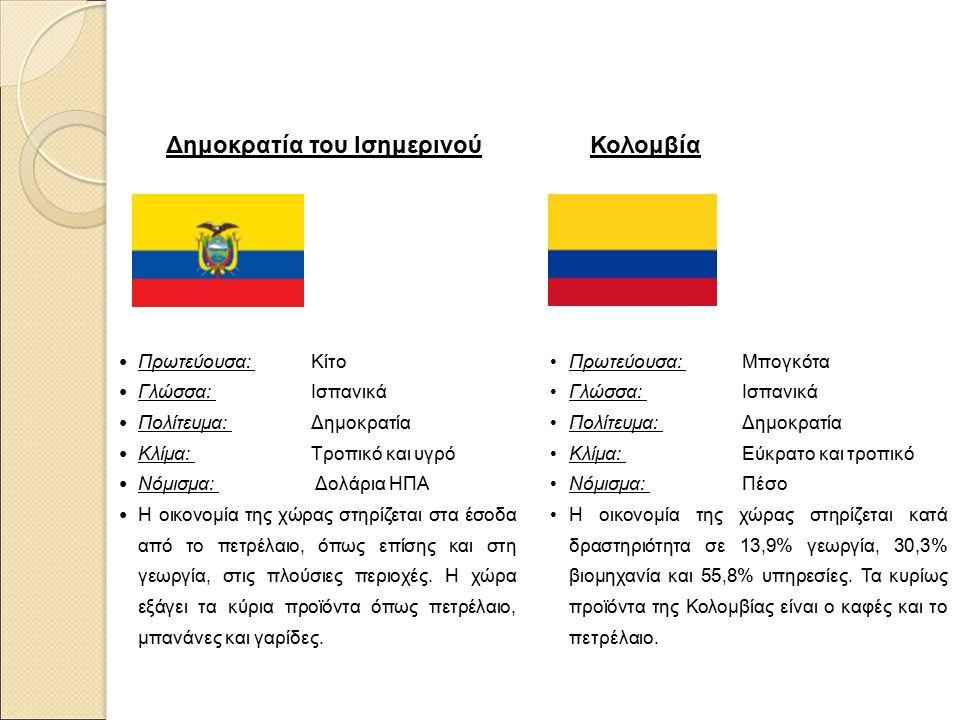 Δημοκρατία του Ισημερινού Πρωτεύουσα: Κίτο Γλώσσα: Ισπανικά Πολίτευμα: Δημοκρατία Κλίμα: Τροπικό και υγρό Νόμισμα: Δολάρια ΗΠΑ Η οικονομία της χώρας στηρίζεται στα έσοδα από το πετρέλαιο, όπως επίσης και στη γεωργία, στις πλούσιες περιοχές.