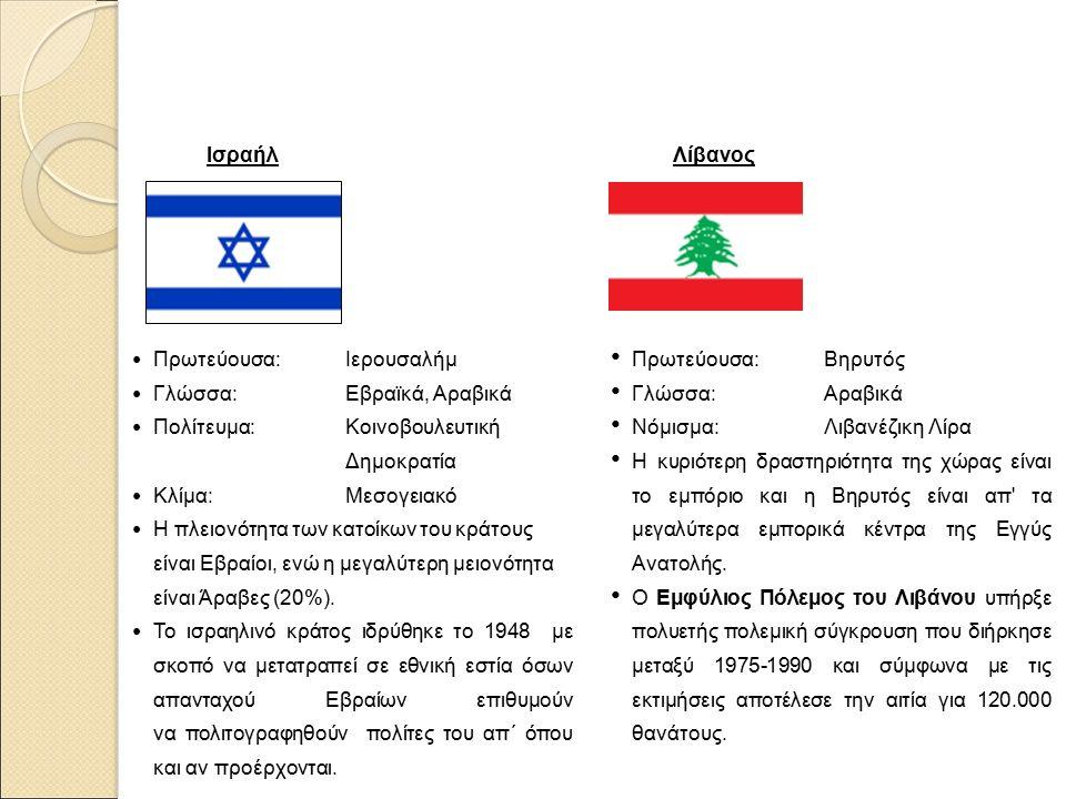 Ισραήλ Πρωτεύουσα: Ιερουσαλήμ Γλώσσα: Εβραϊκά, Αραβικά Πολίτευμα: Κοινοβουλευτική Δημοκρατία Κλίμα: Μεσογειακό Η πλειονότητα των κατοίκων του κράτους είναι Εβραίοι, ενώ η μεγαλύτερη μειονότητα είναι Άραβες (20%).