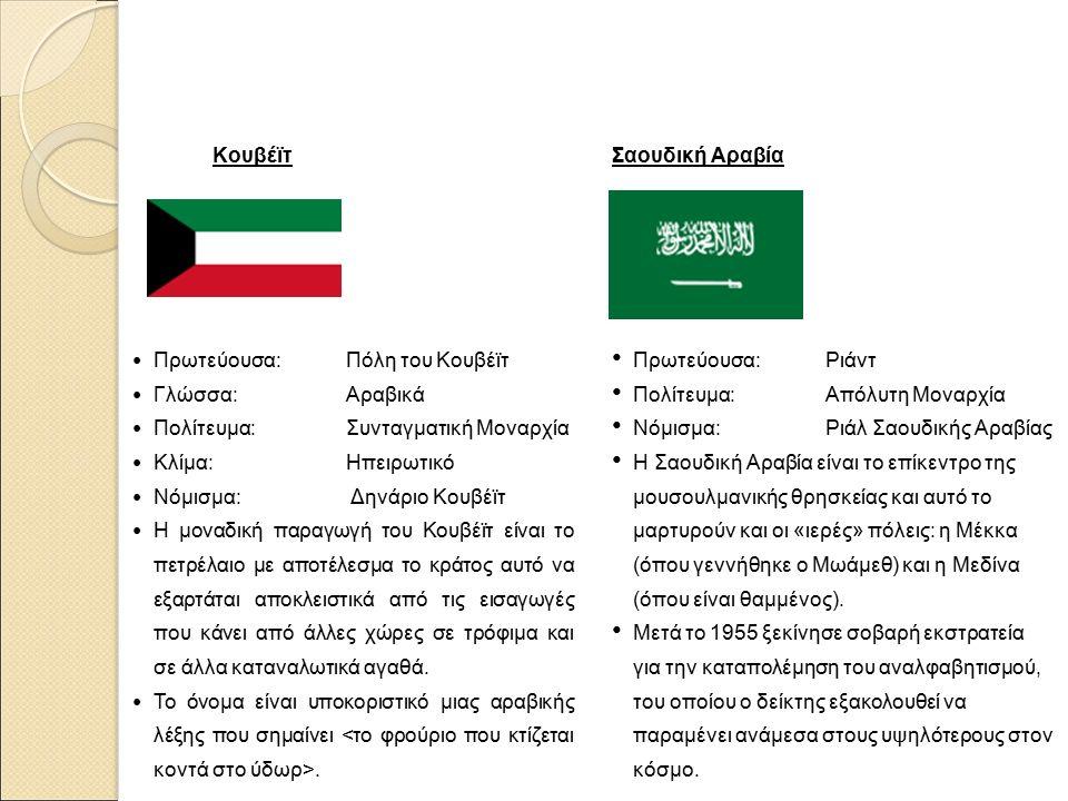 Κουβέϊτ Πρωτεύουσα: Πόλη του Κουβέϊτ Γλώσσα: Αραβικά Πολίτευμα: Συνταγματική Μοναρχία Κλίμα: Ηπειρωτικό Νόμισμα: Δηνάριο Κουβέϊτ Η μοναδική παραγωγή του Κουβέϊτ είναι το πετρέλαιο με αποτέλεσμα το κράτος αυτό να εξαρτάται αποκλειστικά από τις εισαγωγές που κάνει από άλλες χώρες σε τρόφιμα και σε άλλα καταναλωτικά αγαθά.