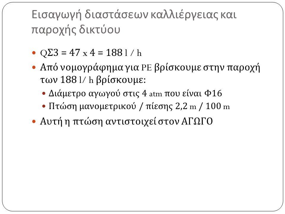 Εισαγωγή διαστάσεων καλλιέργειας και παροχής δικτύου Q Σ 3 = 47 x 4 = 188 l / h Από νομογράφημα για PE βρίσκουμε στην παροχή των 188 l/ h βρίσκουμε : Διάμετρο αγωγού στις 4 atm που είναι Φ 16 Πτώση μανομετρικού / πίεσης 2,2 m / 100 m Αυτή η πτώση αντιστοιχεί στον ΑΓΩΓΟ