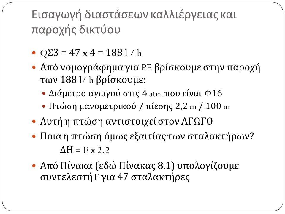 Εισαγωγή διαστάσεων καλλιέργειας και παροχής δικτύου Q Σ 3 = 47 x 4 = 188 l / h Από νομογράφημα για PE βρίσκουμε στην παροχή των 188 l/ h βρίσκουμε : Διάμετρο αγωγού στις 4 atm που είναι Φ 16 Πτώση μανομετρικού / πίεσης 2,2 m / 100 m Αυτή η πτώση αντιστοιχεί στον ΑΓΩΓΟ Ποια η πτώση όμως εξαιτίας των σταλακτήρων .