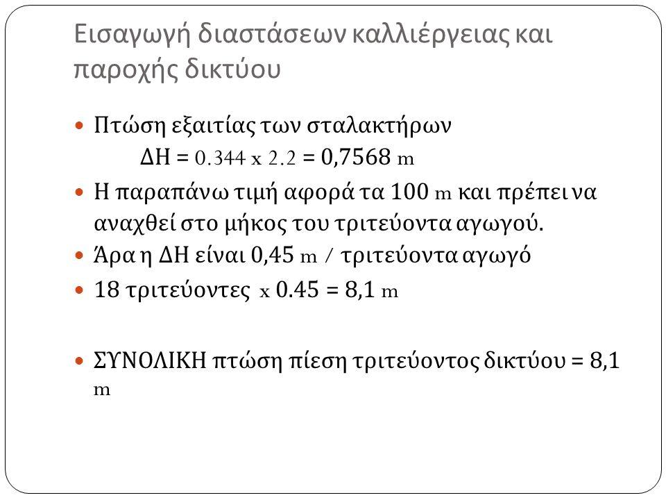 Εισαγωγή διαστάσεων καλλιέργειας και παροχής δικτύου Πτώση εξαιτίας των σταλακτήρων ΔΗ = 0.344 x 2.2 = 0,7568 m Η παραπάνω τιμή αφορά τα 100 m και πρέπει να αναχθεί στο μήκος του τριτεύοντα αγωγού.