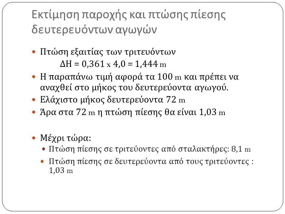 Εκτίμηση παροχής και πτώσης πίεσης δευτερευόντων αγωγών Πτώση εξαιτίας των τριτευόντων ΔΗ = 0,361 x 4,0 = 1,444 m Η παραπάνω τιμή αφορά τα 100 m και πρέπει να αναχθεί στο μήκος του δευτερεύοντα αγωγού.