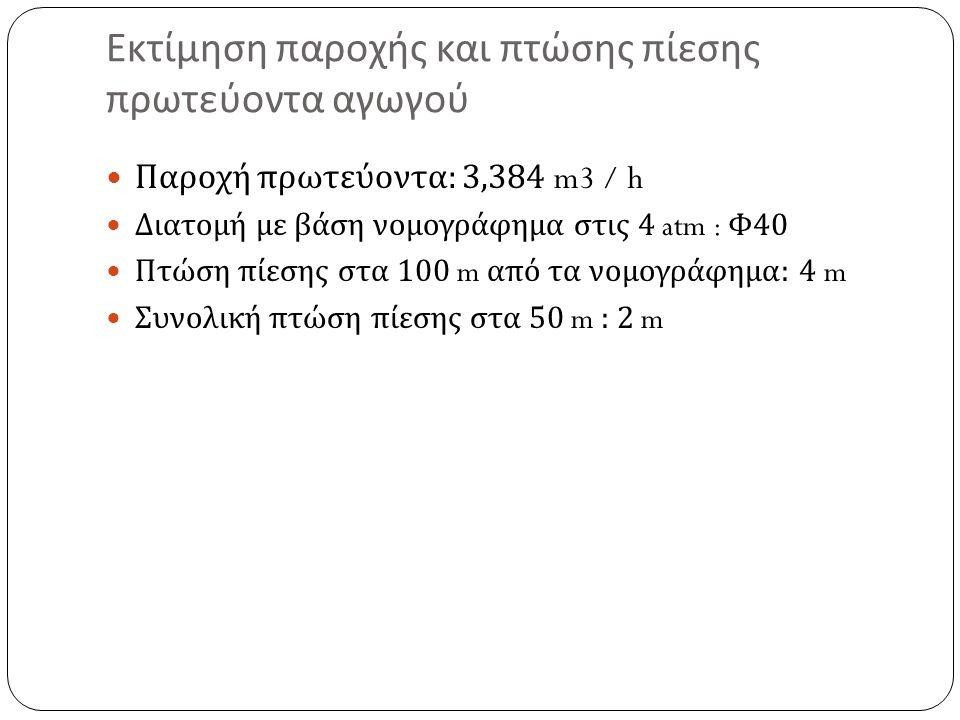 Εκτίμηση παροχής και πτώσης πίεσης πρωτεύοντα αγωγού Παροχή πρωτεύοντα : 3,384 m3 / h Διατομή με βάση νομογράφημα στις 4 atm : Φ 40 Πτώση πίεσης στα 100 m από τα νομογράφημα : 4 m Συνολική πτώση πίεσης στα 50 m : 2 m