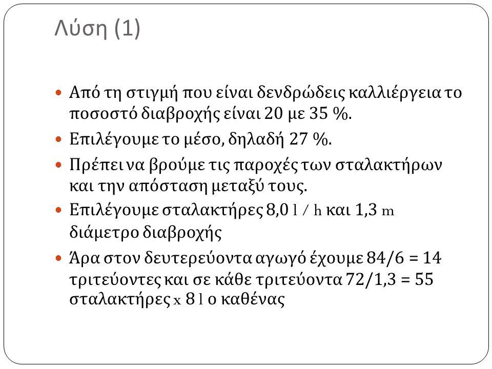 Λύση (1) Από τη στιγμή που είναι δενδρώδεις καλλιέργεια το ποσοστό διαβροχής είναι 20 με 35 %.