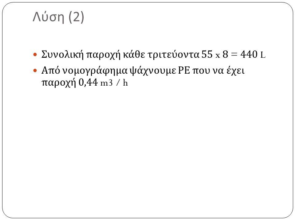 Λύση (2) Συνολική παροχή κάθε τριτεύοντα 55 x 8 = 440 L Από νομογράφημα ψάχνουμε ΡΕ που να έχει παροχή 0,44 m3 / h