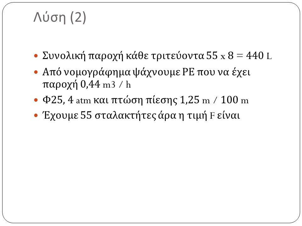 Λύση (2) Συνολική παροχή κάθε τριτεύοντα 55 x 8 = 440 L Από νομογράφημα ψάχνουμε ΡΕ που να έχει παροχή 0,44 m3 / h Φ 25, 4 atm και πτώση πίεσης 1,25 m / 100 m Έχουμε 55 σταλακτήτες άρα η τιμή F είναι