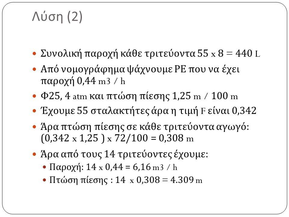 Λύση (2) Συνολική παροχή κάθε τριτεύοντα 55 x 8 = 440 L Από νομογράφημα ψάχνουμε ΡΕ που να έχει παροχή 0,44 m3 / h Φ 25, 4 atm και πτώση πίεσης 1,25 m / 100 m Έχουμε 55 σταλακτήτες άρα η τιμή F είναι 0,342 Άρα πτώση πίεσης σε κάθε τριτεύοντα αγωγό : (0,342 x 1,25 ) x 72/100 = 0,308 m Άρα από τους 14 τριτεύοντες έχουμε : Παροχή : 14 x 0,44 = 6,16 m3 / h Πτώση πίεσης : 14 x 0,308 = 4.309 m