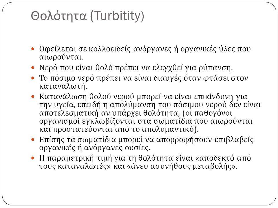 Θολότητα (Turbitity) Οφείλεται σε κολλοειδείς ανόργανες ή οργανικές ύλες που αιωρούνται.