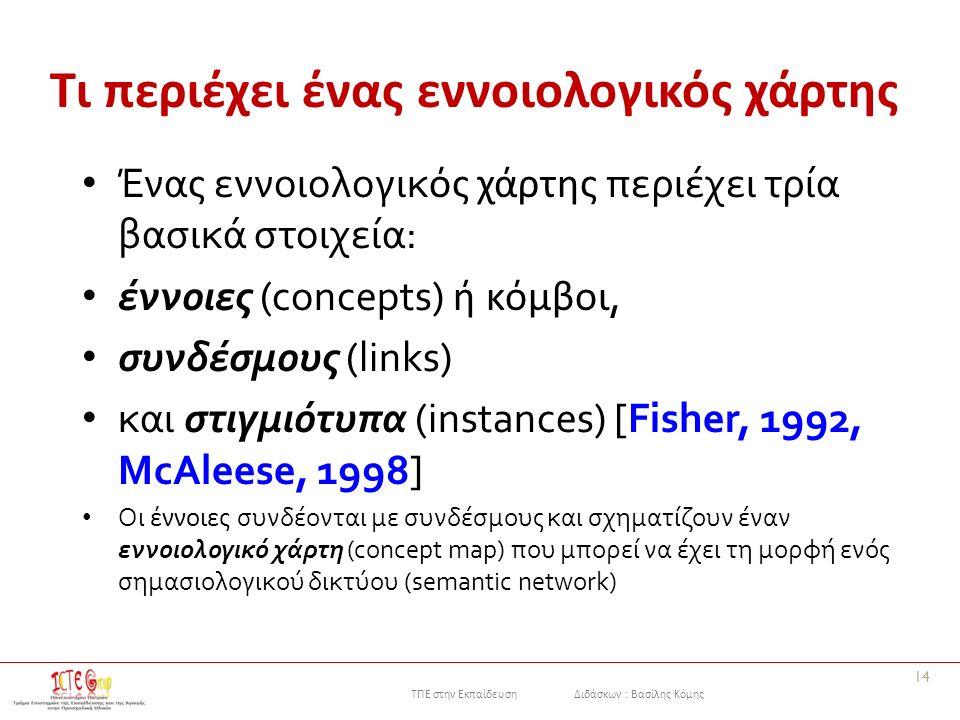 ΤΠΕ στην Εκπαίδευση Διδάσκων : Βασίλης Κόμης Τι περιέχει ένας εννοιολογικός χάρτης Ένα ς εννοιολογικ ός χάρτης περιέχει τρία βασικά στοιχεία: έννοιες (concepts) ή κόμβοι, συνδέσμους (links) και στιγμιότυπα (instances) [Fisher, 1992, McAleese, 1998] Οι έννοιες συνδέονται με συνδέσμους και σχηματίζουν έναν εννοιολογικό χάρτη (concept map) που μπορεί να έχει τη μορφή ενός σημασιολογικού δικτύου (semantic network) 14