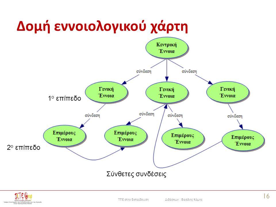 ΤΠΕ στην Εκπαίδευση Διδάσκων : Βασίλης Κόμης Δομή εννοιολογικού χάρτη 16 1 ο επίπεδο 2 ο επίπεδο Σύνθετες συνδέσεις