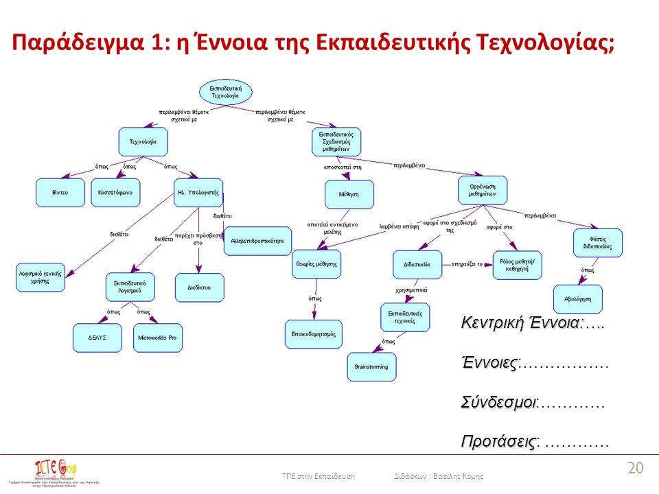 ΤΠΕ στην Εκπαίδευση Διδάσκων : Βασίλης Κόμης Παράδειγμα 1: η Έννοια της Εκπαιδευτικής Τεχνολογίας; Κεντρική Έννοια:….