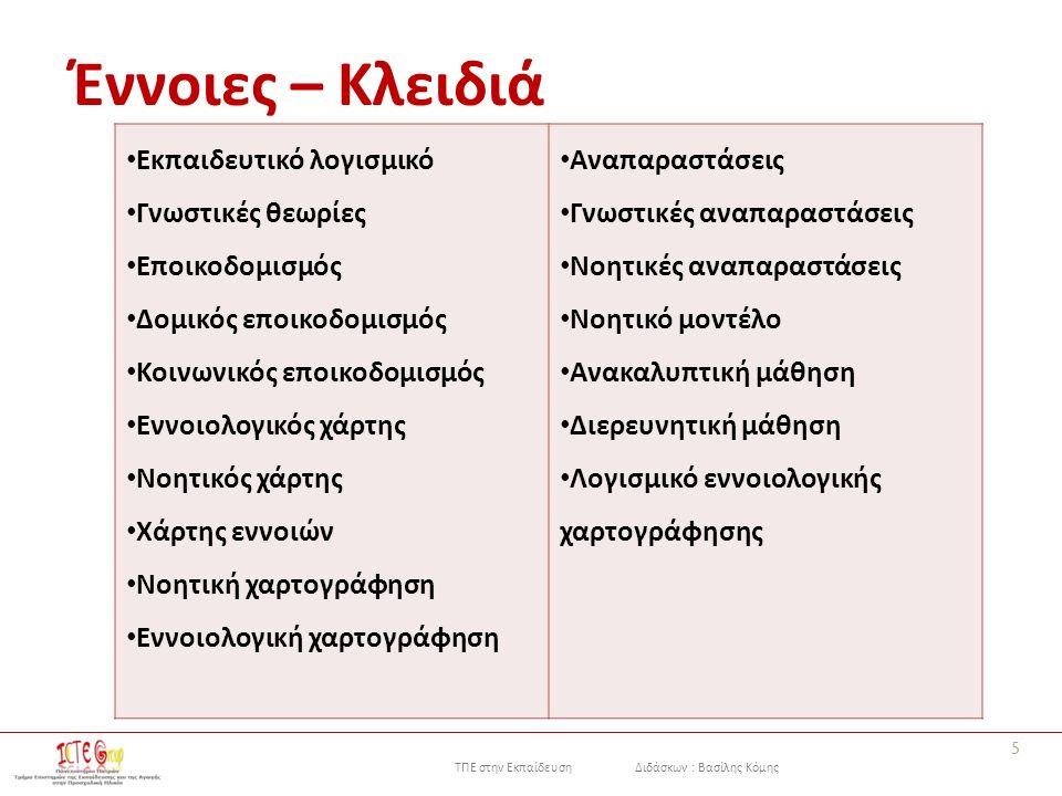 ΤΠΕ στην Εκπαίδευση Διδάσκων : Βασίλης Κόμης Τι είναι ο Εννοιολογικός Χάρτης; Γραφική αναπαράσταση με τη βοήθεια ενός εννοιολογικού χάρτη 6