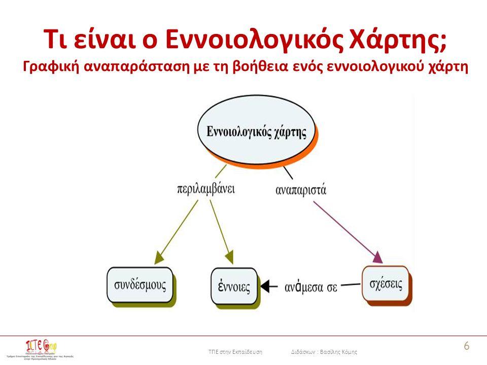 ΤΠΕ στην Εκπαίδευση Διδάσκων : Βασίλης Κόμης Έννοιες 17 Μια έννοια είναι μια μονάδα πληροφορίας (κόμβος) που αναπαρίσταται από μια λέξη, μια φράση ή μια εικόνα.