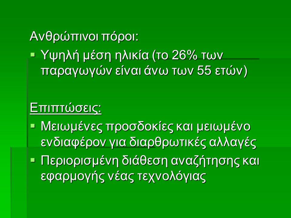 Ανθρώπινοι πόροι:  Υψηλή μέση ηλικία (το 26% των παραγωγών είναι άνω των 55 ετών) Επιπτώσεις:  Μειωμένες προσδοκίες και μειωμένο ενδιαφέρον για διαρ